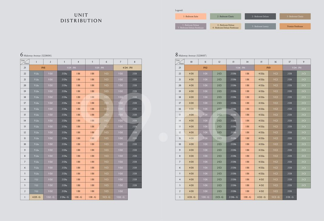 Kopar At Newton Condo Elevation Chart and Unit Distribution by Stack and Block Level