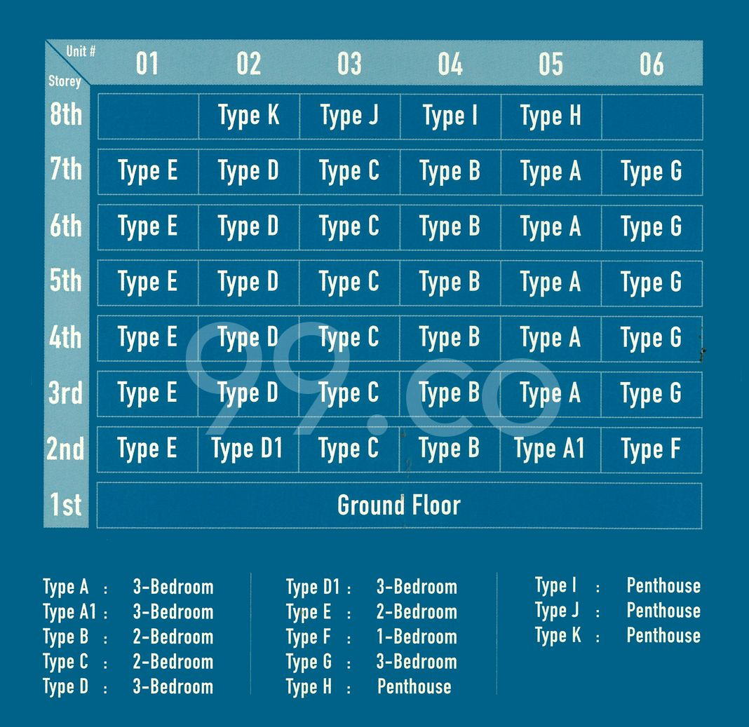 Regal 35 Condo Elevation Chart and Unit Distribution by Stack and Block Level