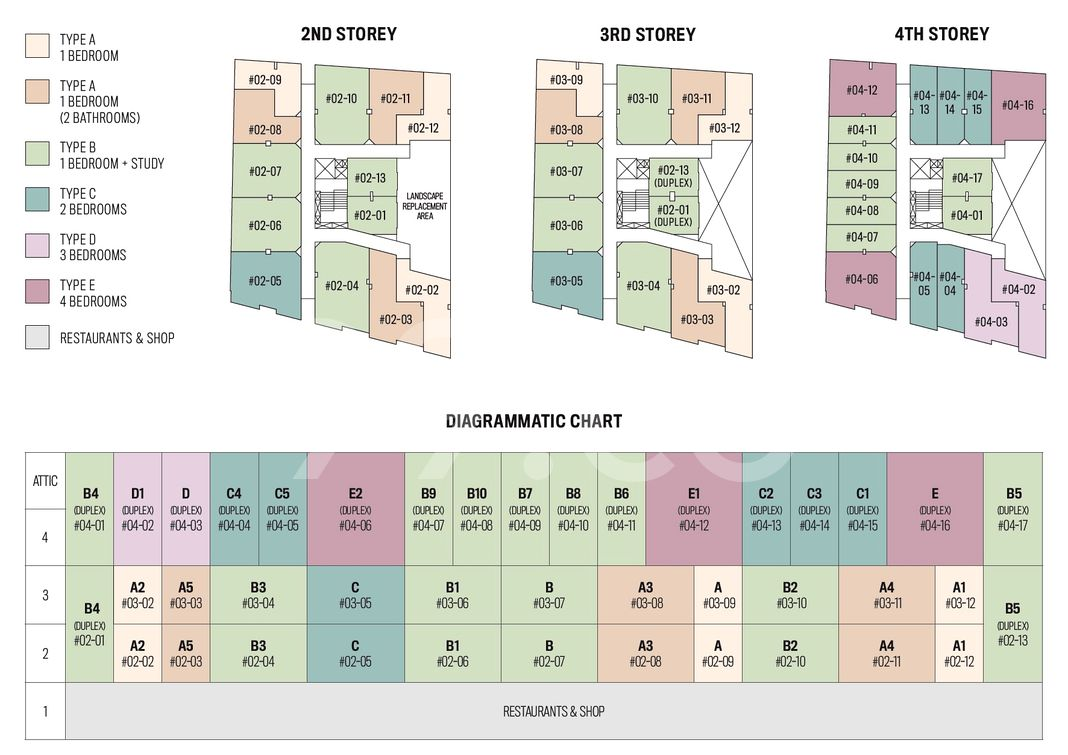 77 @ East Coast Condo Elevation Chart and Unit Distribution by Stack and Block Level