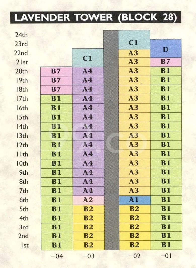 Windermere Condo Elevation Chart and Unit Distribution by Stack and Block Level