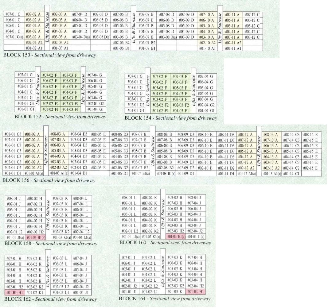 Ballota Park Condominium Condo Elevation Chart and Unit Distribution by Stack and Block Level
