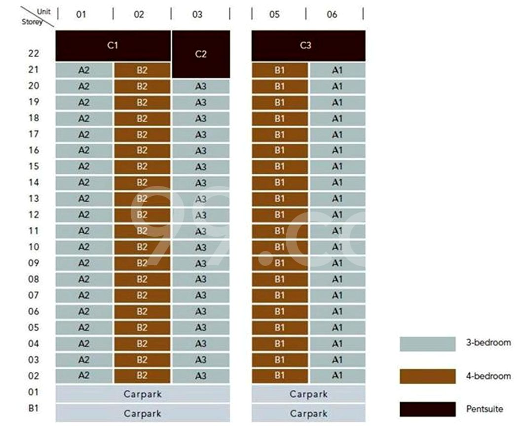 Paterson Suites Condo Elevation Chart and Unit Distribution by Stack and Block Level