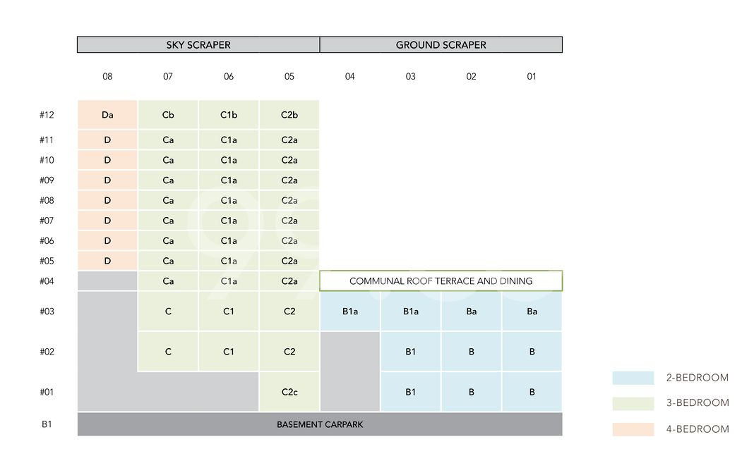 Sloane Residences Condo Elevation Chart and Unit Distribution by Stack and Block Level