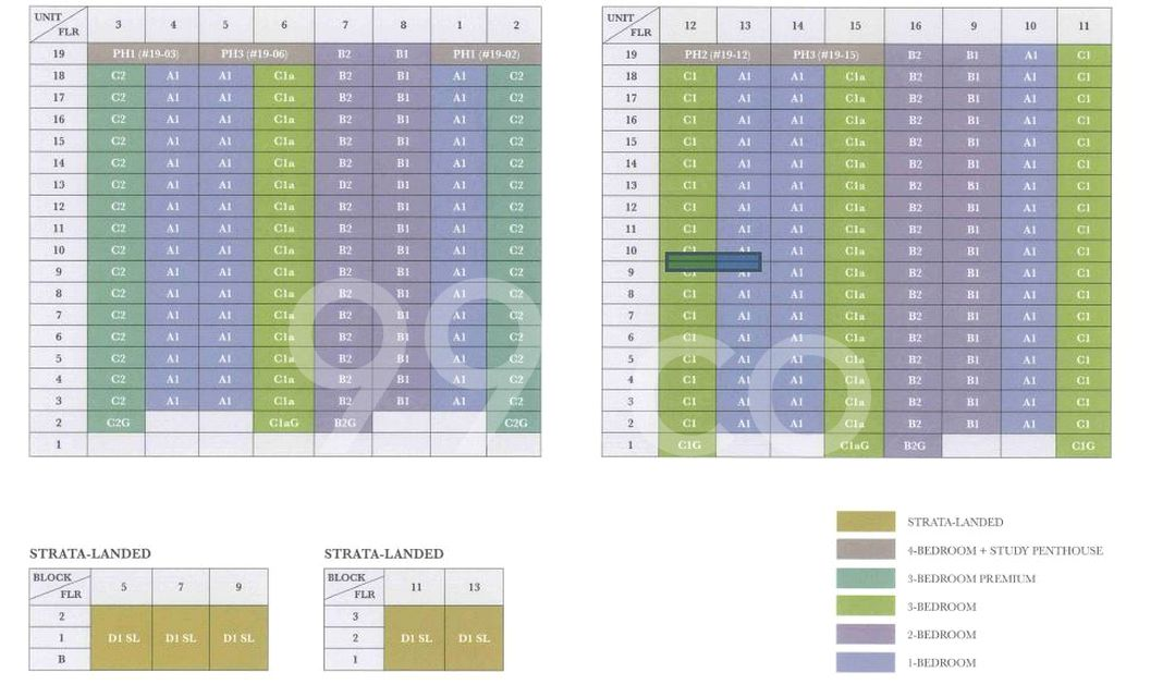 Thomson Impressions Condo Elevation Chart and Unit Distribution by Stack and Block Level