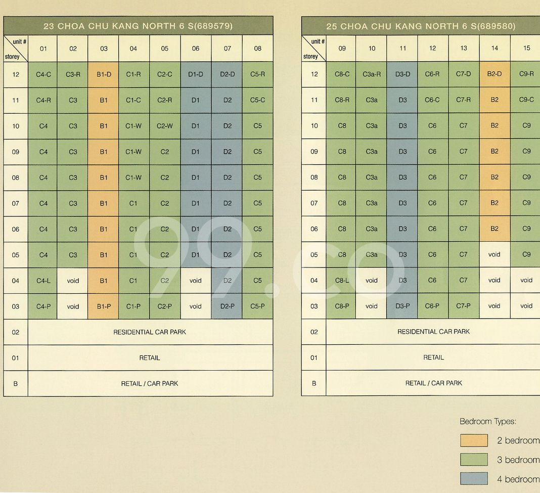Yewtee Residences Condo Elevation Chart and Unit Distribution by Stack and Block Level