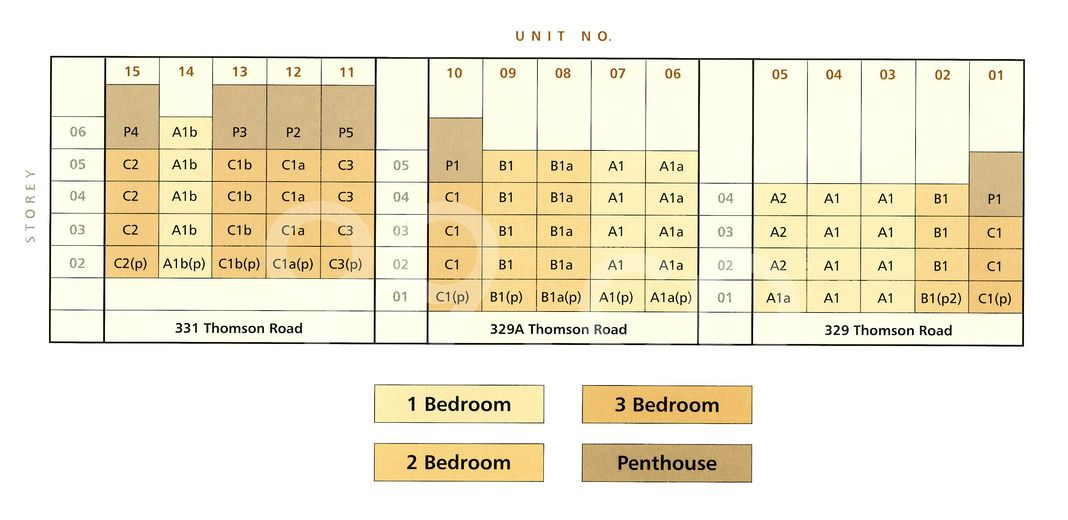 Amaninda Condo Elevation Chart and Unit Distribution by Stack and Block Level