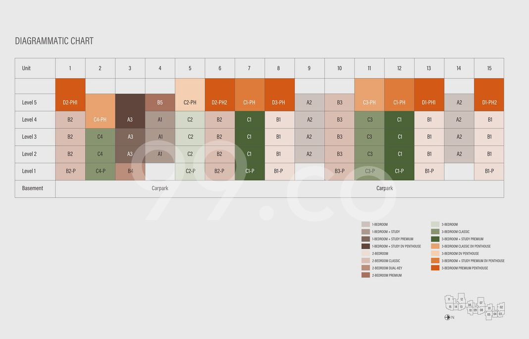 35 Gilstead Condo Elevation Chart and Unit Distribution by Stack and Block Level