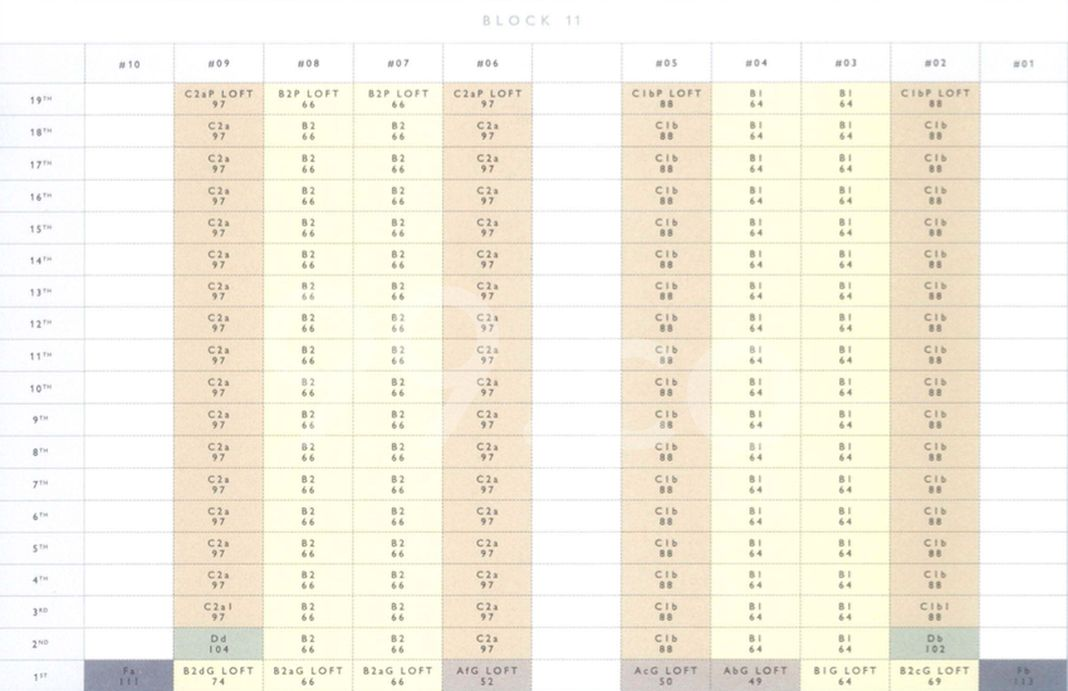 Riverbank @ Fernvale Condo Elevation Chart and Unit Distribution by Stack and Block Level