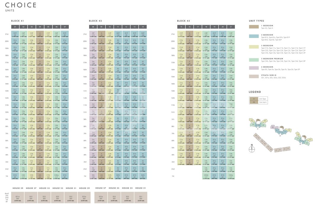 Thomson Three Condo Elevation Chart and Unit Distribution by Stack and Block Level