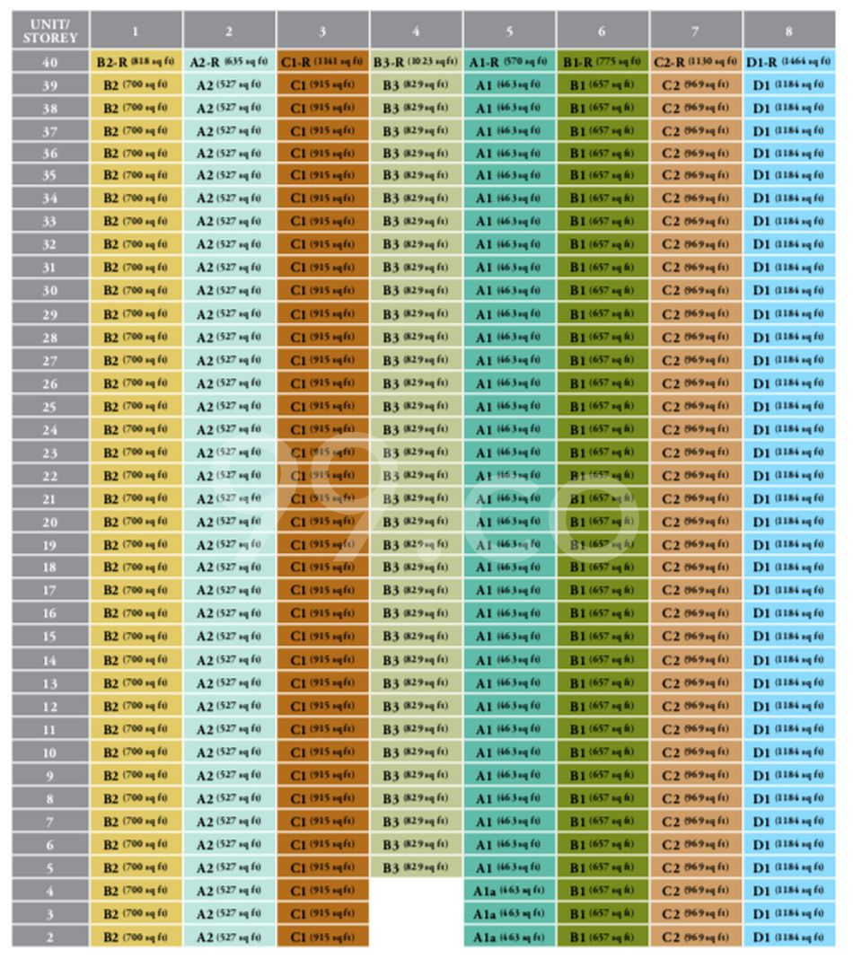 Margaret Ville Condo Elevation Chart and Unit Distribution by Stack and Block Level