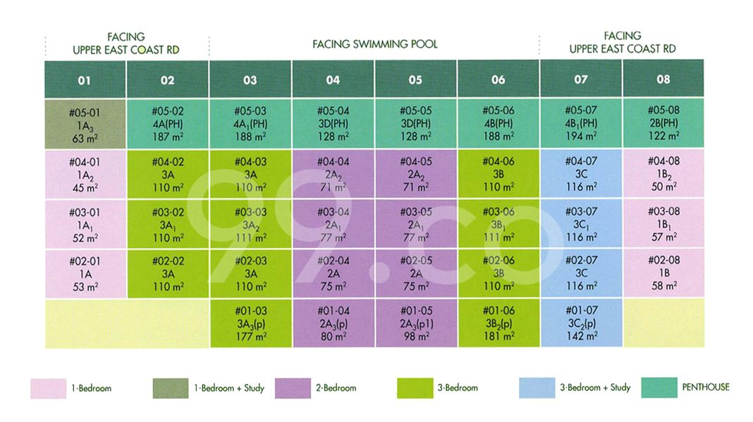 Balcon East Condo Elevation Chart and Unit Distribution by Stack and Block Level