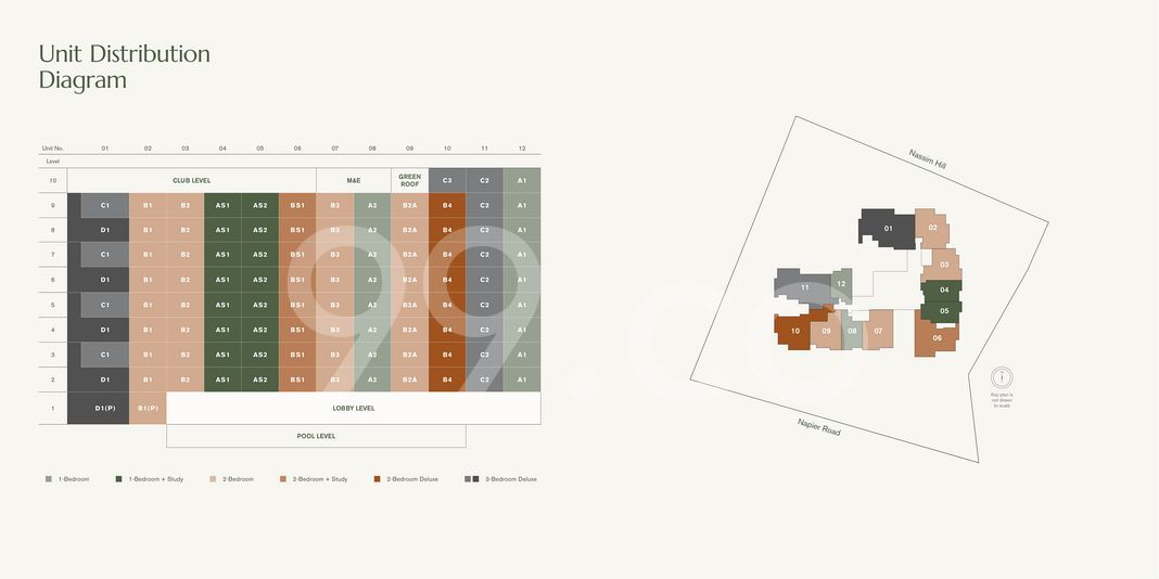 19 Nassim Condo Elevation Chart and Unit Distribution by Stack and Block Level