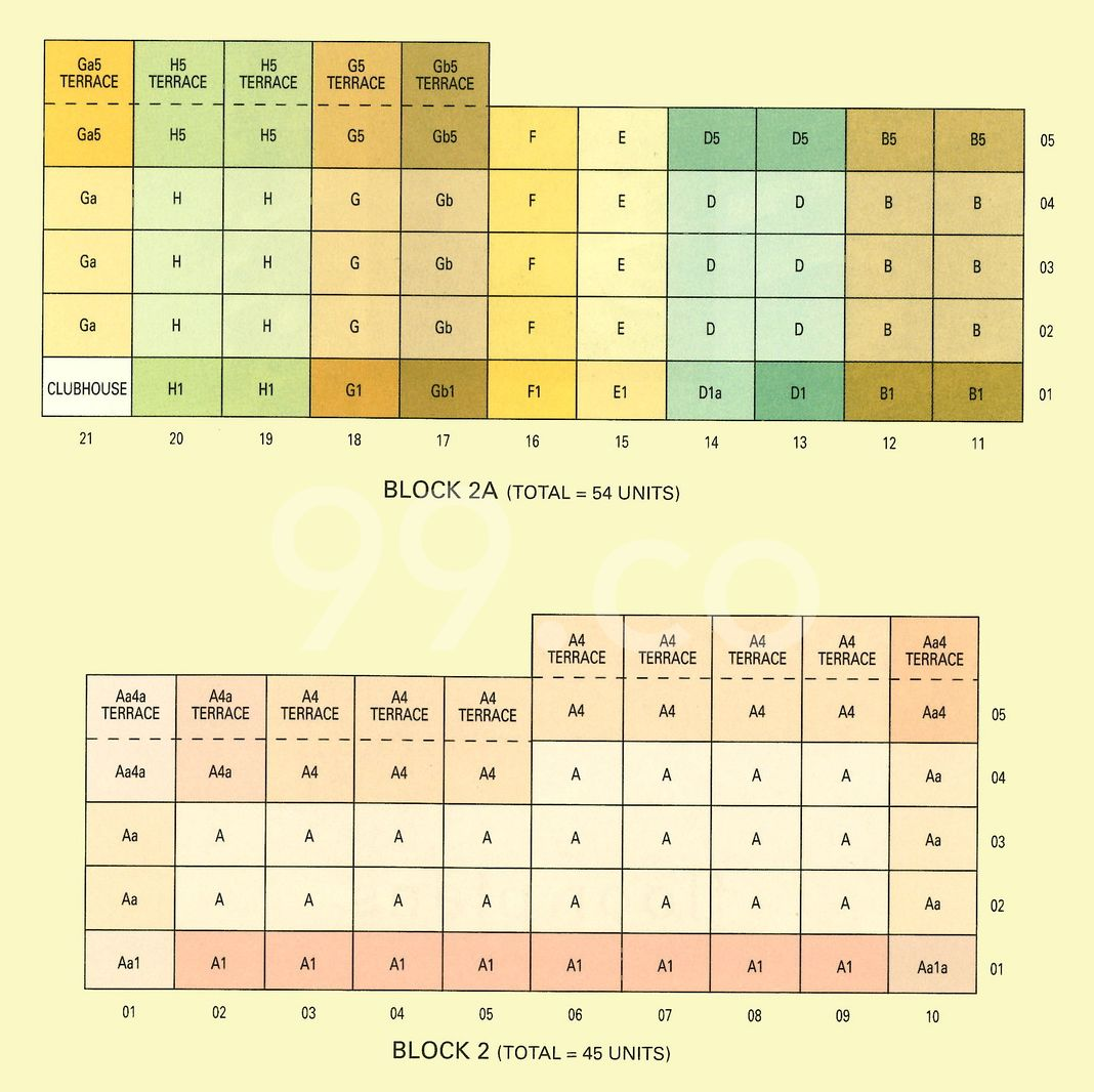 The Cornwall Condo Elevation Chart and Unit Distribution by Stack and Block Level