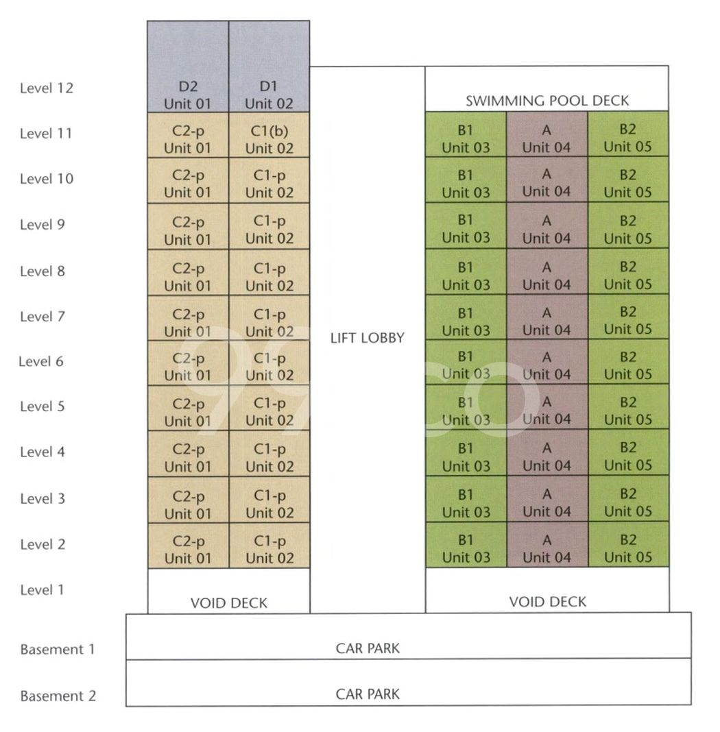 Shanghai One Condo Elevation Chart and Unit Distribution by Stack and Block Level
