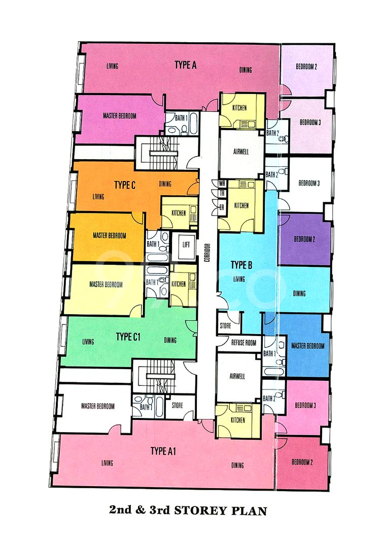 Rangoon Apartments Condo Elevation Chart and Unit Distribution by Stack and Block Level