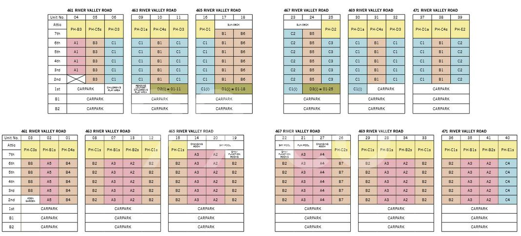 RV Residences Condo Elevation Chart and Unit Distribution by Stack and Block Level