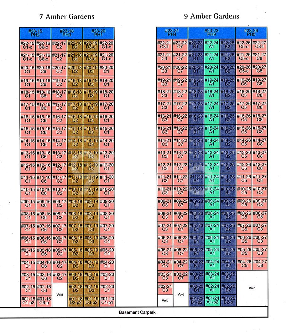 One Amber Condo Elevation Chart and Unit Distribution by Stack and Block Level