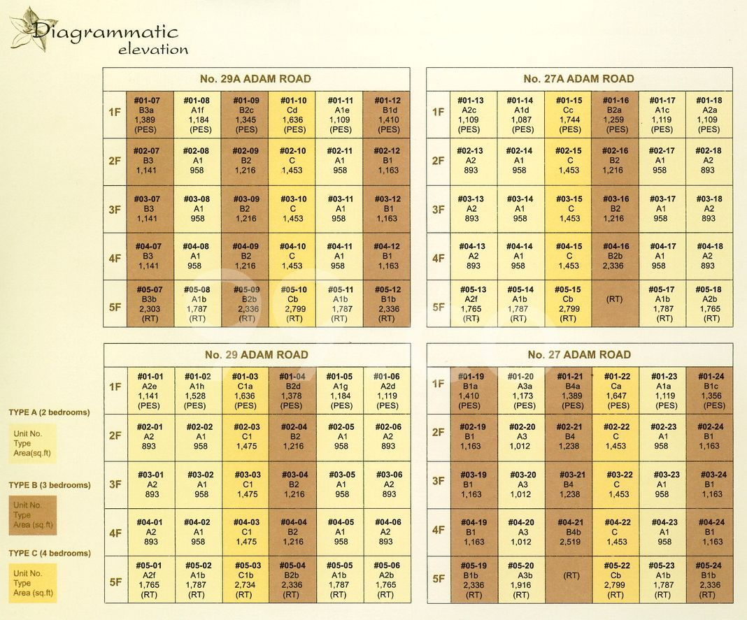 Adam Park Condominium Condo Elevation Chart and Unit Distribution by Stack and Block Level