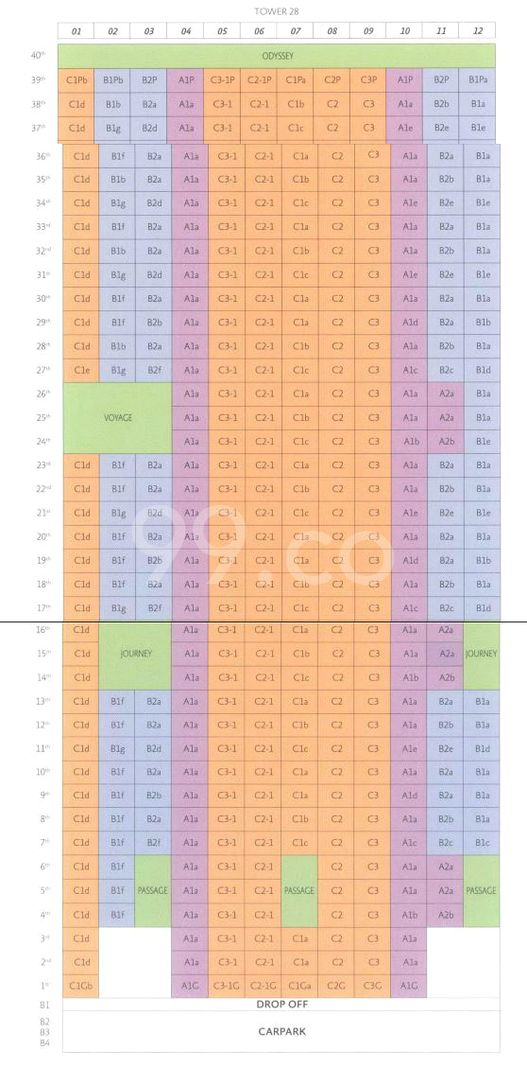 Alex Residences Condo Elevation Chart and Unit Distribution by Stack and Block Level