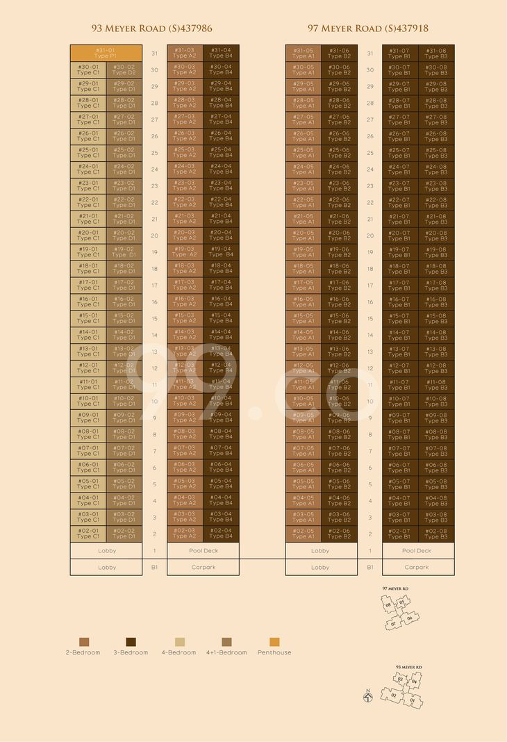 The Meyerise Condo Elevation Chart and Unit Distribution by Stack and Block Level
