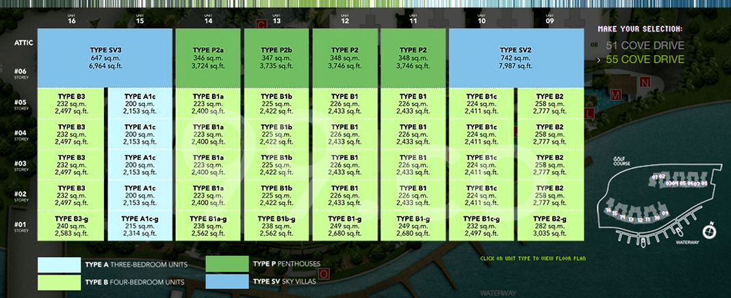 Turquoise Condo Elevation Chart and Unit Distribution by Stack and Block Level