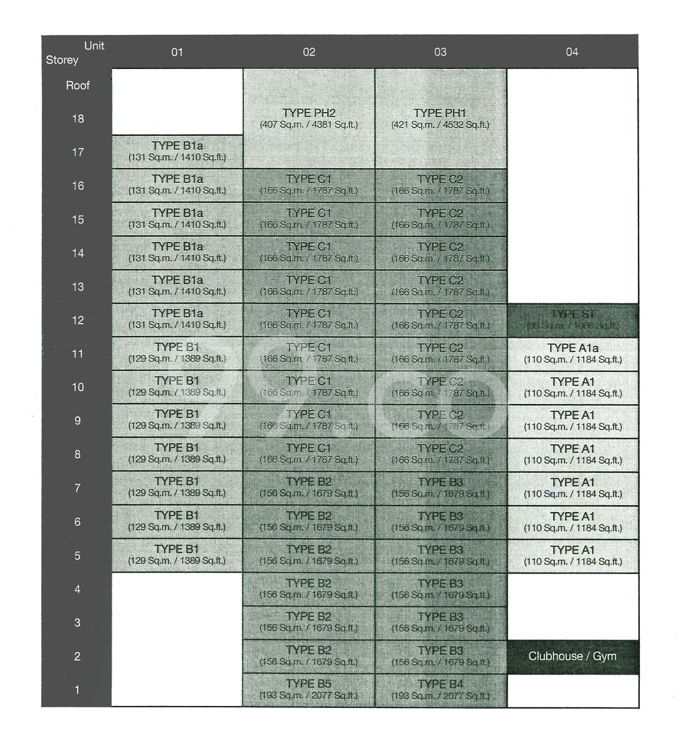 Quinterra Condo Elevation Chart and Unit Distribution by Stack and Block Level