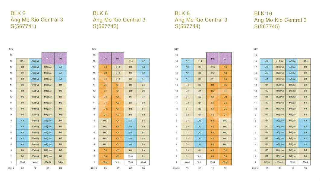 Grandeur 8 Condo Elevation Chart and Unit Distribution by Stack and Block Level