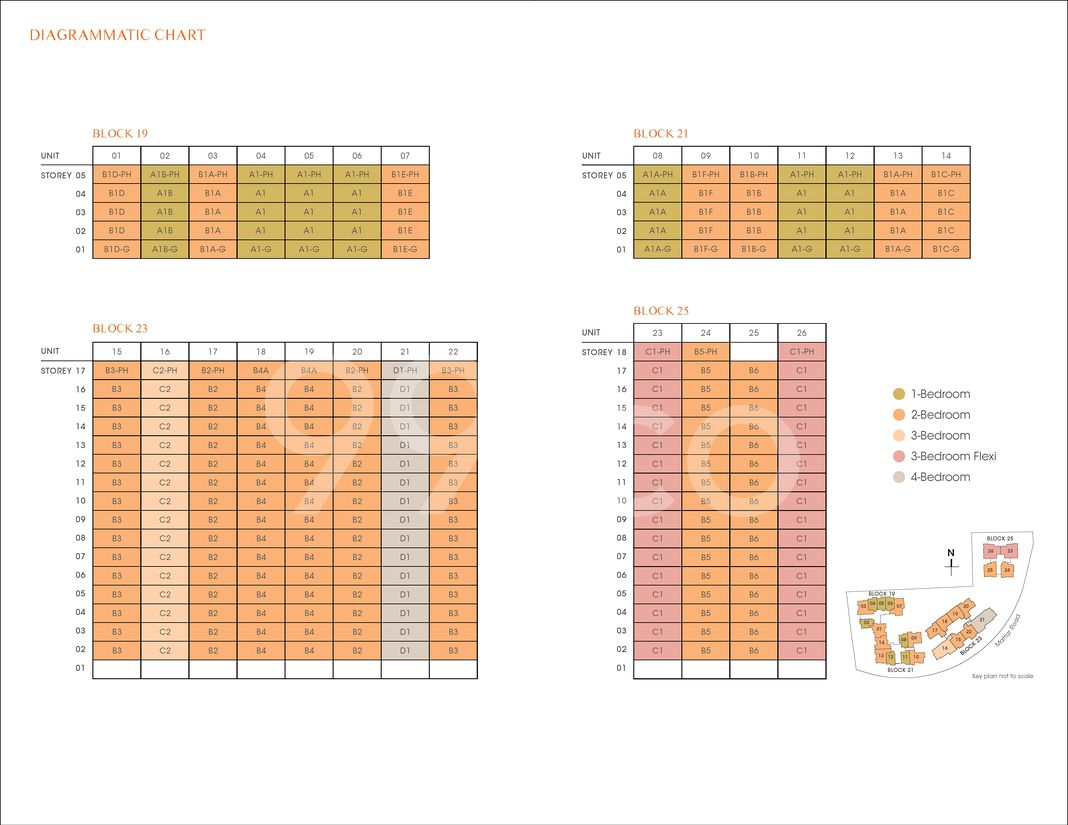 The Antares Condo Elevation Chart and Unit Distribution by Stack and Block Level