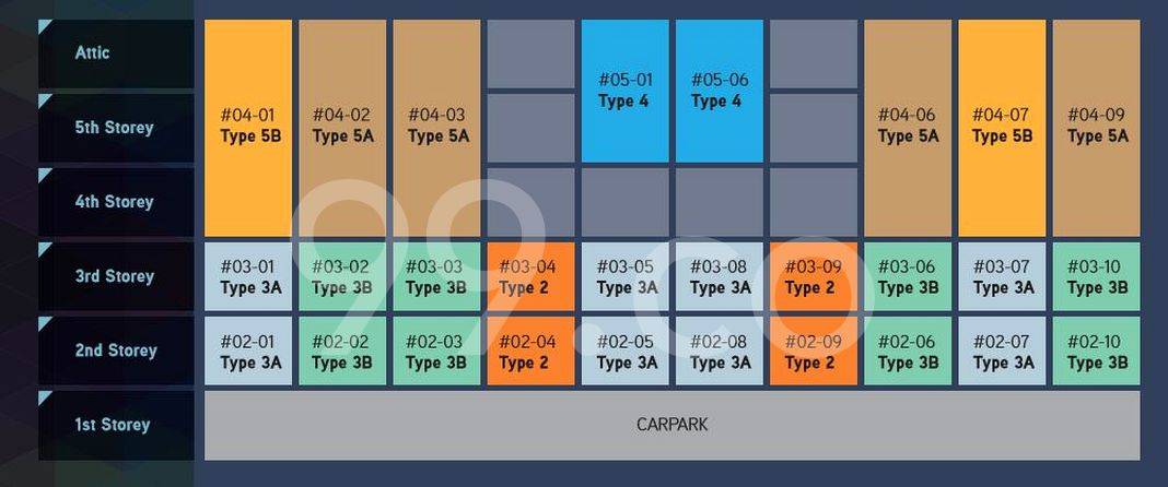 Hilbre 28 Condo Elevation Chart and Unit Distribution by Stack and Block Level