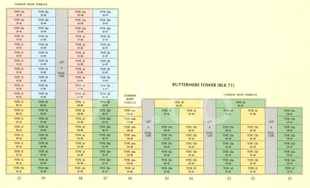 Westmere Condo Elevation Chart and Unit Distribution by Stack and Block Level