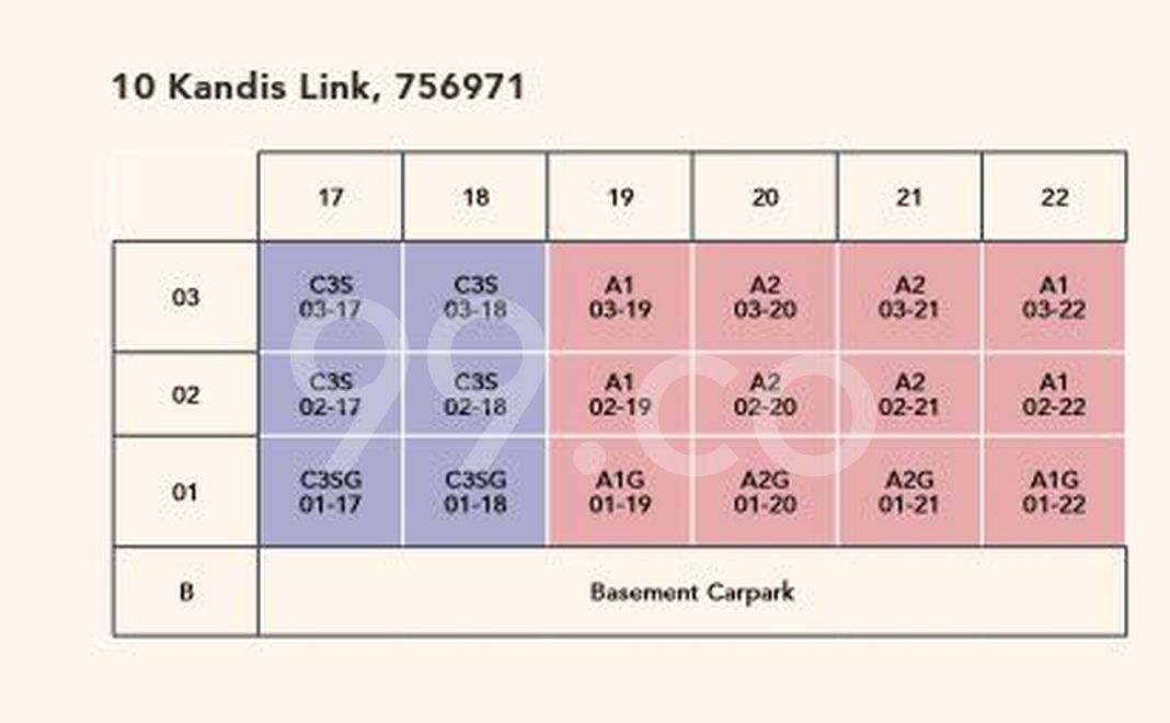 Kandis Residence Condo Elevation Chart and Unit Distribution by Stack and Block Level