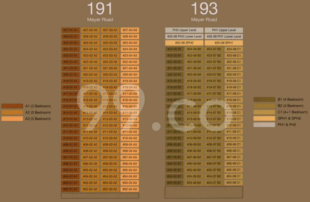 Aalto Condo Elevation Chart and Unit Distribution by Stack and Block Level