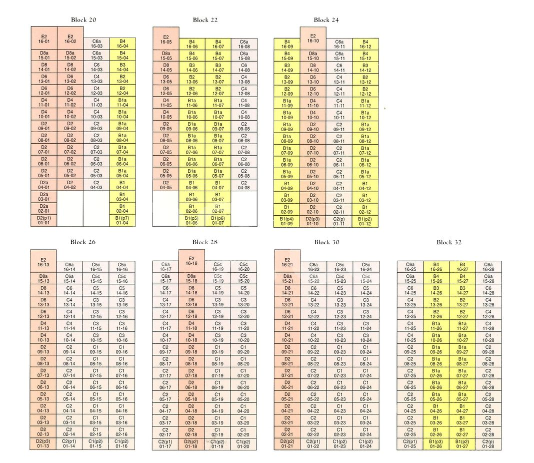 Yishun Emerald Condo Elevation Chart and Unit Distribution by Stack and Block Level