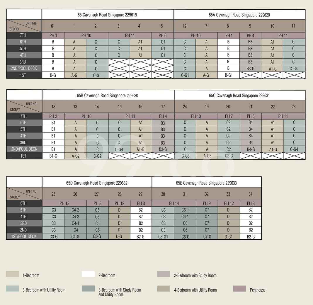 Waterscape At Cavenagh Condo Elevation Chart and Unit Distribution by Stack and Block Level