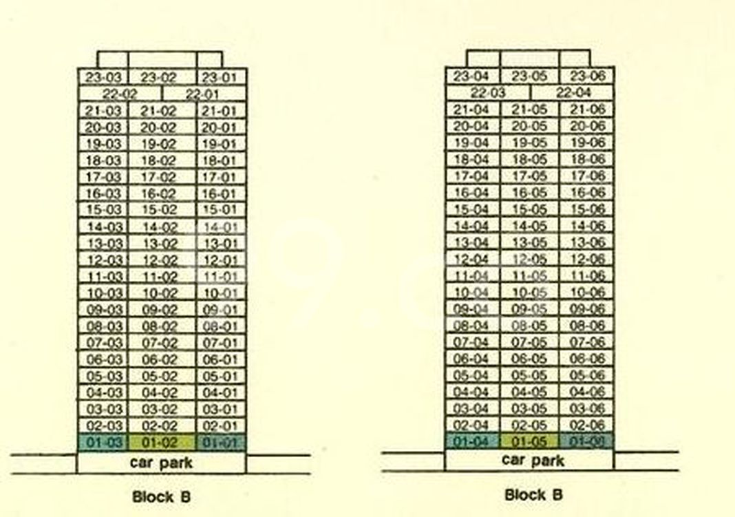 Central Green Condominium Condo Elevation Chart and Unit Distribution by Stack and Block Level