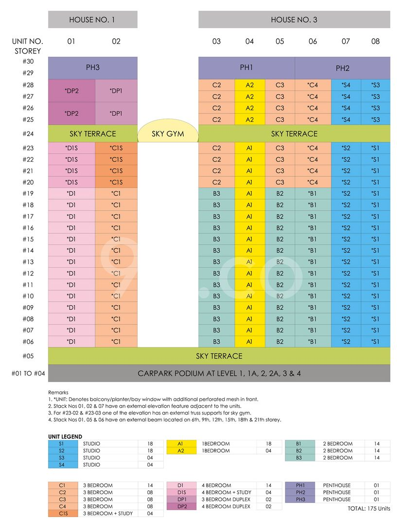 Lincoln Suites Condo Elevation Chart and Unit Distribution by Stack and Block Level